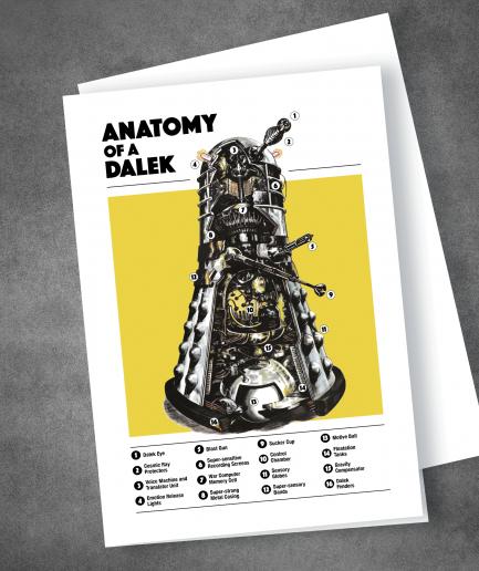 Anatomy of a Dalek card